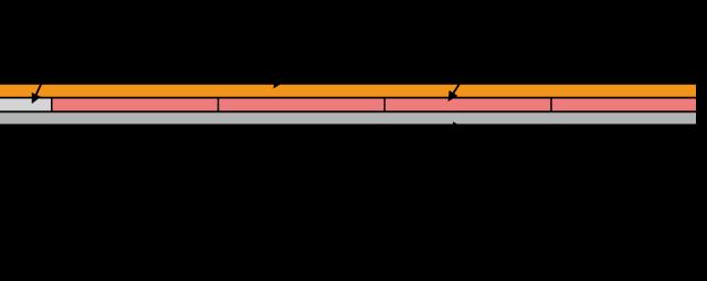 パネル断面図